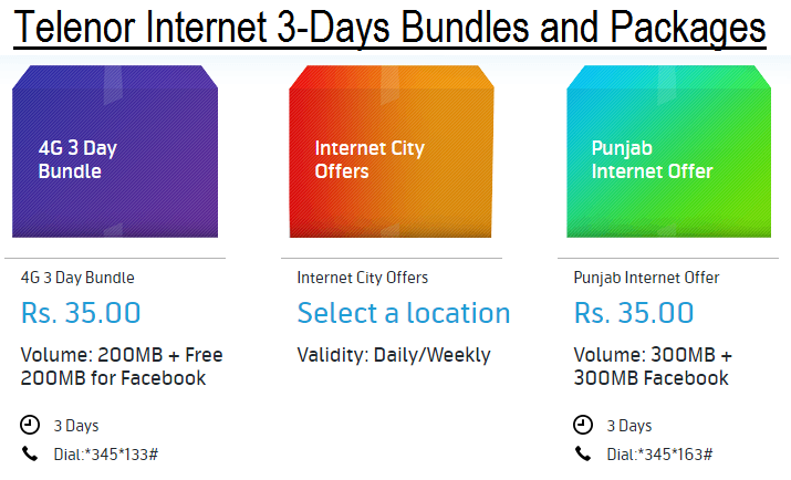 Telenor Internet 3-Days Bundles and Packages