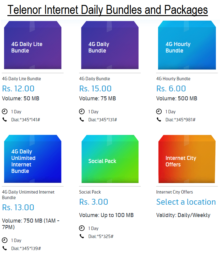 Telenor Internet Daily Bundles and Packages