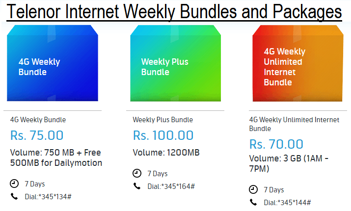 Telenor Internet Weekly Bundles and Packages