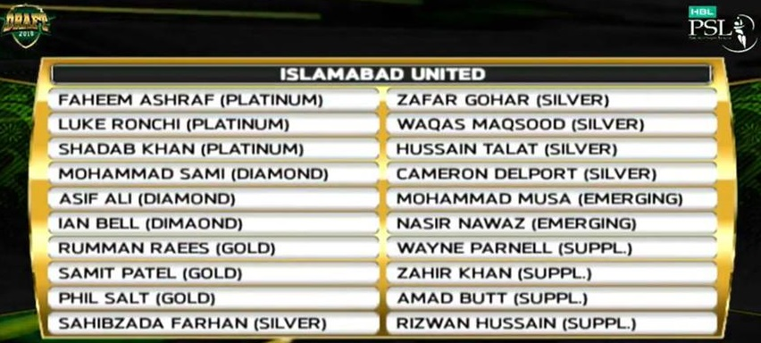 Islamabad United 2019 Squad Team Players - PSL 2019