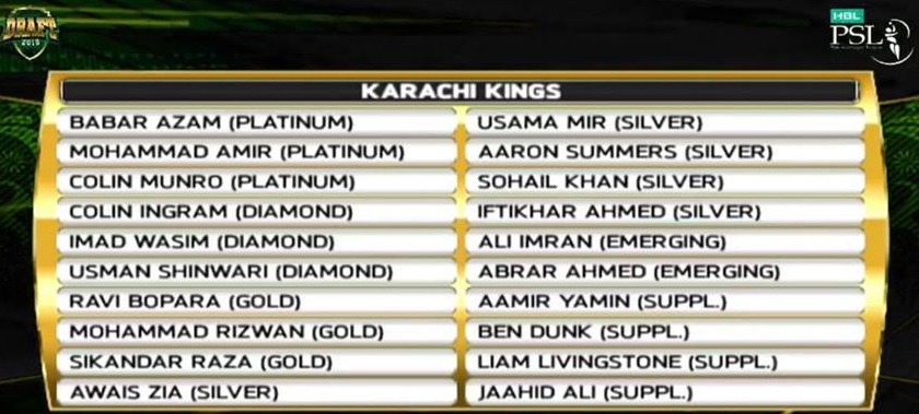 Karachi Kings 2019 Squad Team Players - PSL 2019