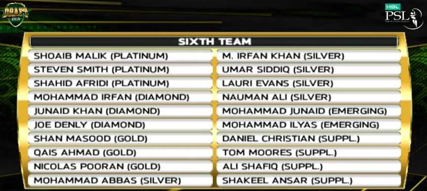 Multan 2019 Squad Team Players - PSL 2019