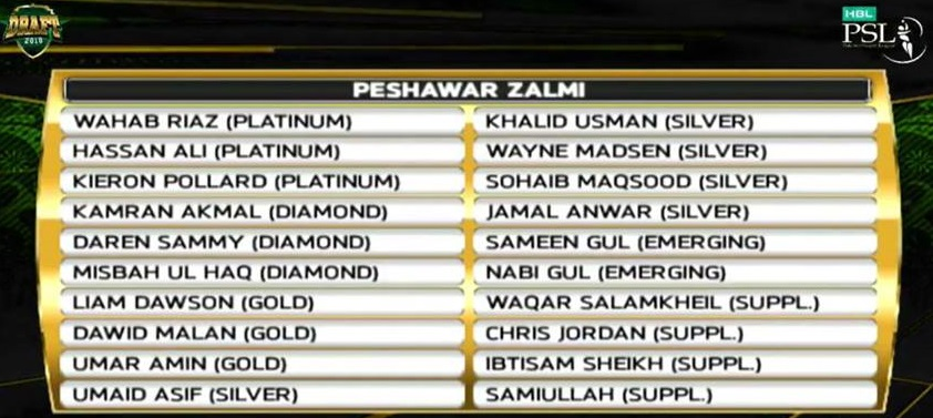 Peshawar Zalmi 2019 Squad Team Players - PSL 2019