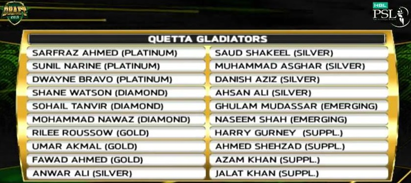 Quetta Gladiators 2019 Squad Team Players - PSL 2019
