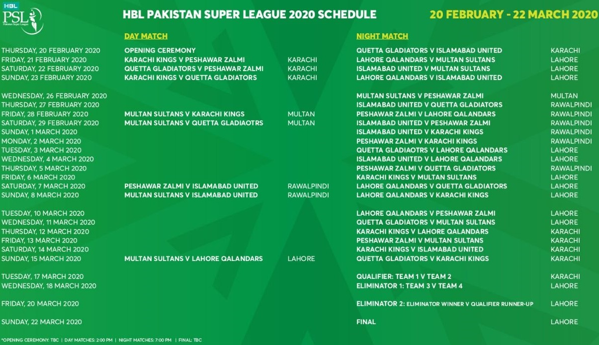 Pakistan Super League 2020 (PSL 2020) Schedule